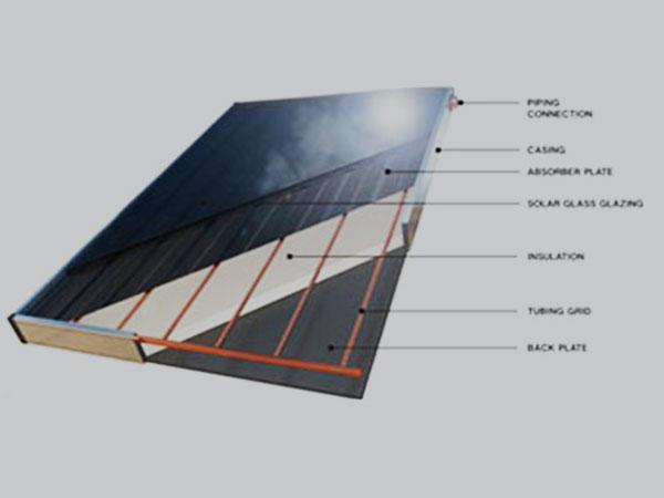 Tevi Pentru Panouri Solare